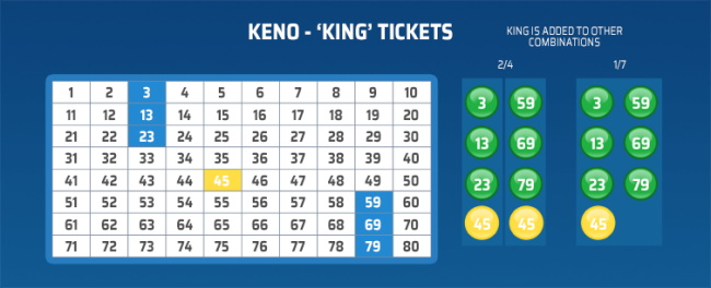 King Number Tickets