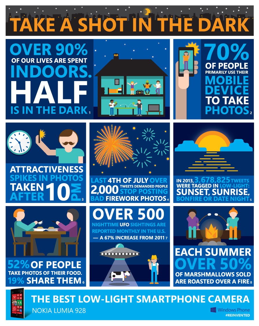 windowsphoneinfographic